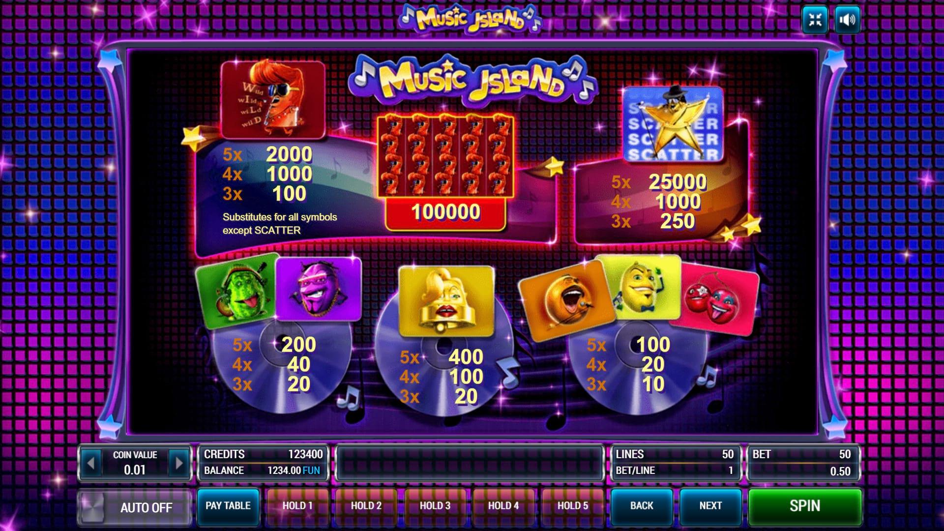 Почему вк появилось казино онлайн