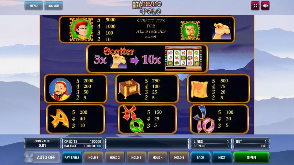 Изображение игрового автомата Marco Polo 3