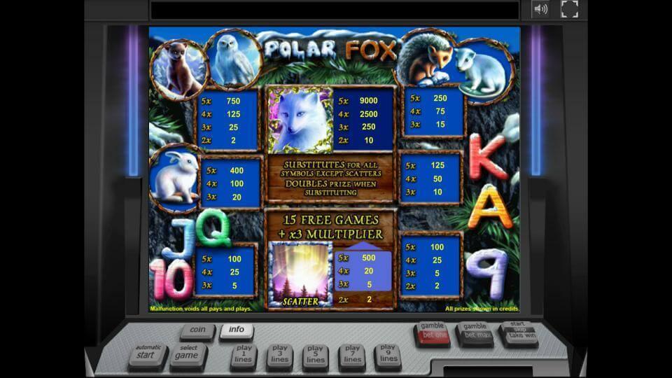 Ігровий автомат polar fox novomatic